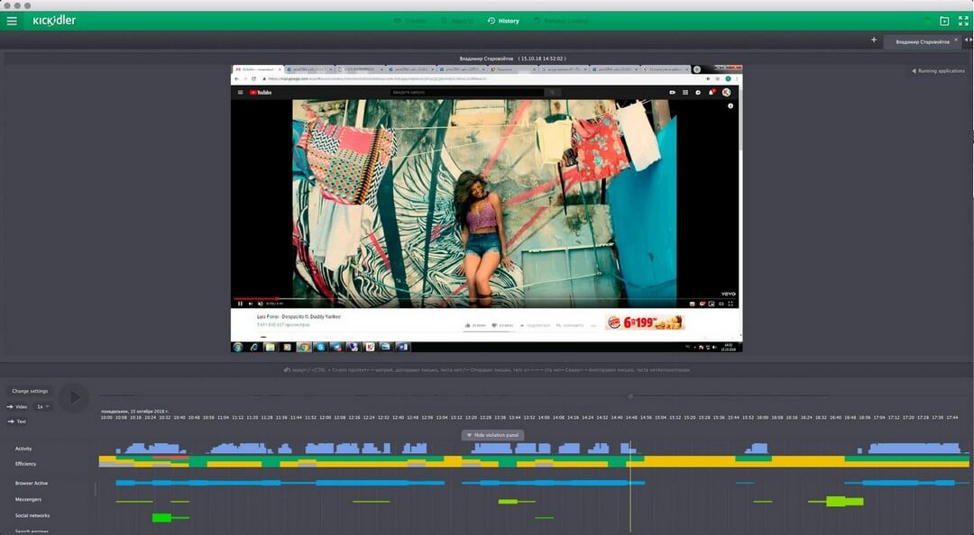 Recording video of employee activity monitor internet activity